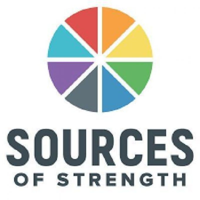 Sources of Strength wheel and name
