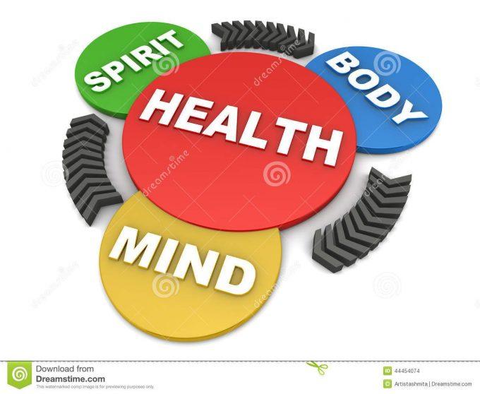 health words spiritual body mind cycle